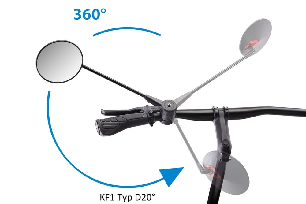 KF1-D20°-360°